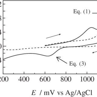 (PDF) Detection of Hypochlorous Acid Using Reduction Wave