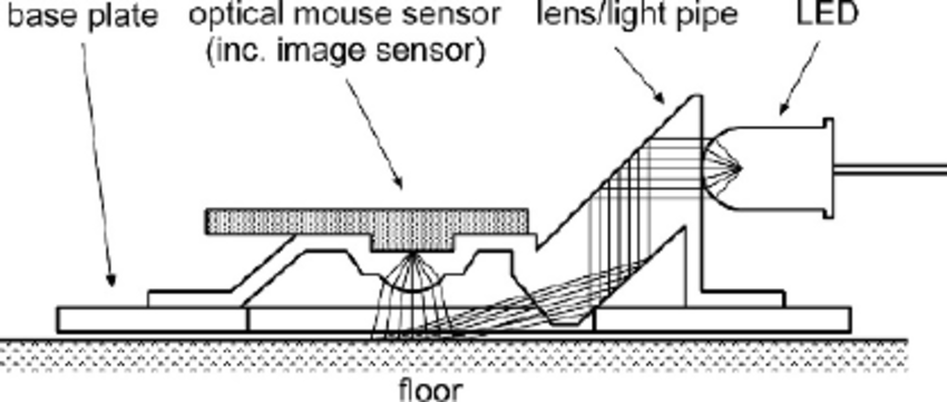 related with optical mouse wiring diagram