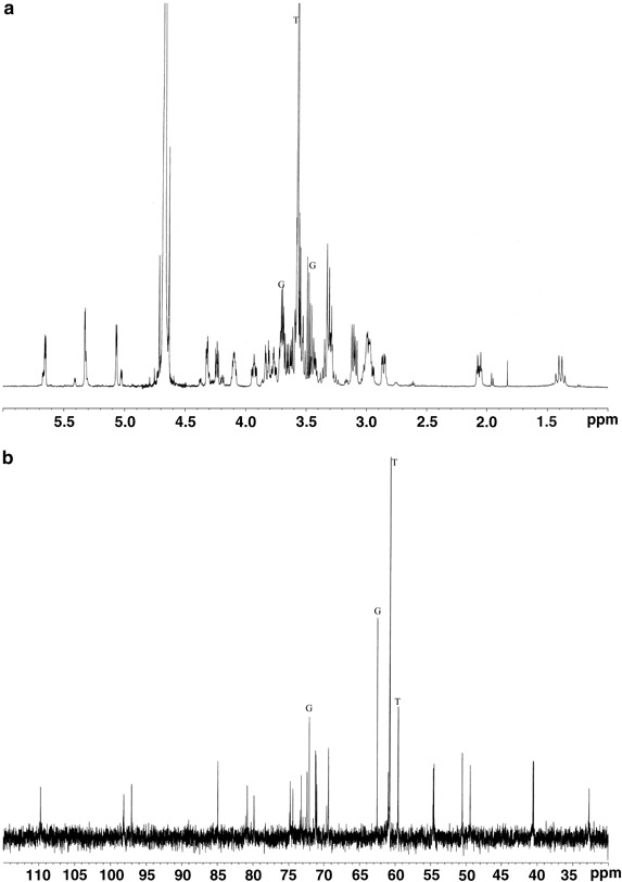NMR spectra of neomycin C in D2O synthesized with