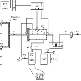 Schematic diagram of the experimental equipment; 1, test