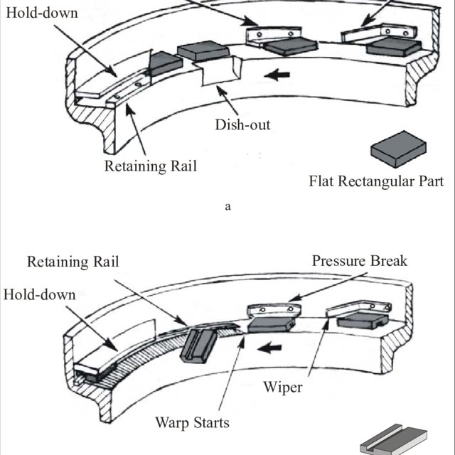 5: LabVIEW Block Diagram Used with Pressure Sensor