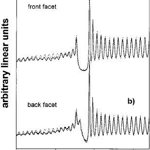 (PDF) A probability-amplitude transfer matrix model for