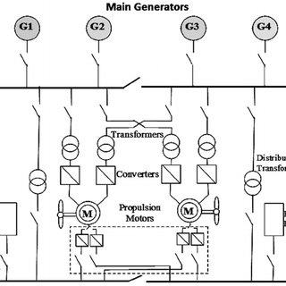 (PDF) Control system for fuel consumption minimization–gas