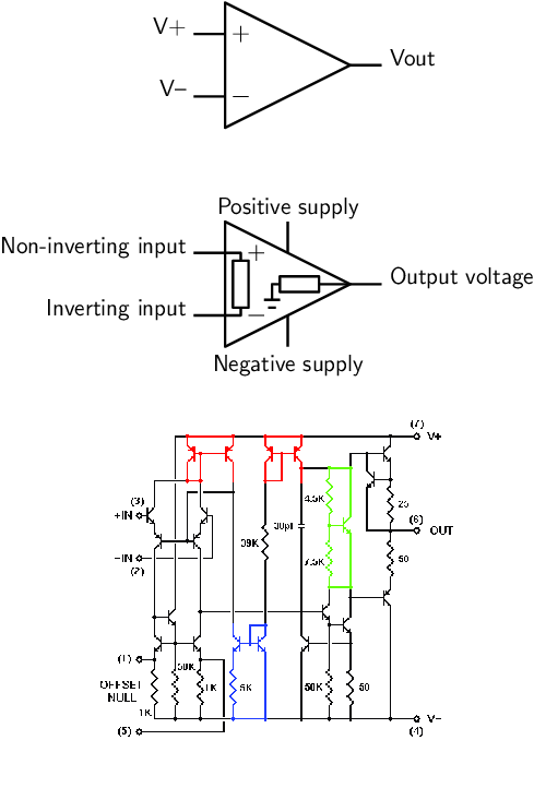1: Encapsulation of an OpAmp. The top image shows a fully