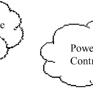 (PDF) Management of Information Security for an Electric
