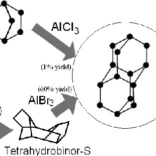 Oxidation of adamantane to adamantanone in concentrated H