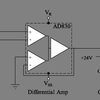 Schematic of the PLC FOS digital input interface