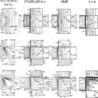(PDF) Application of computational wind engineering: A