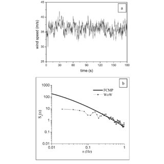 (PDF) Development of devices and methods for simulation of