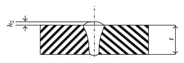 Geometrical imperfection considered for the analysis: (a