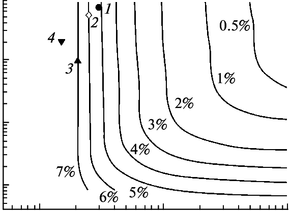 Dependence of critical thickness on the NW radius for