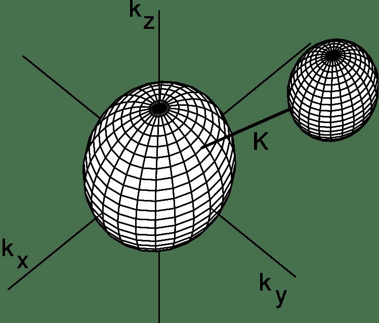 Wiring Diagram Lampu Depan Vixion