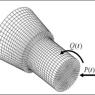 (PDF) A numerical method for elasto-plastic notch-root