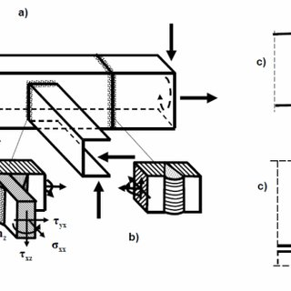 Symmetric fillet weld under (a) axial load (b) bending