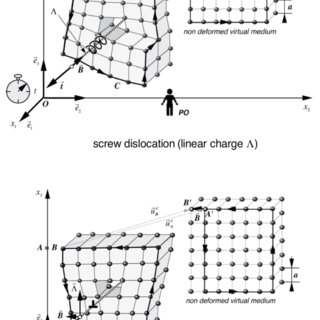 (PDF) Maxwell's equations as a special case of deformation