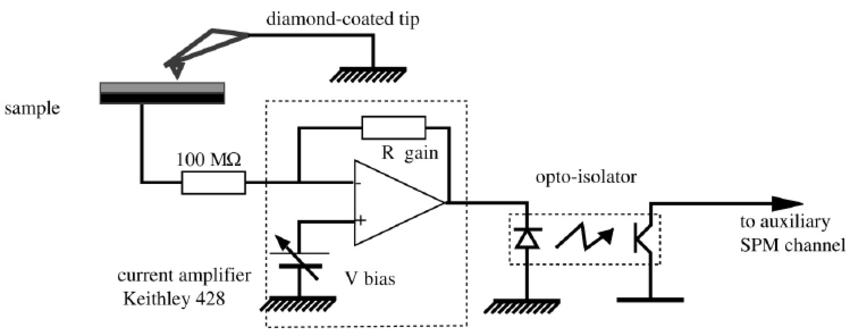 A schematic diagram of an electrical-conductivity circuit