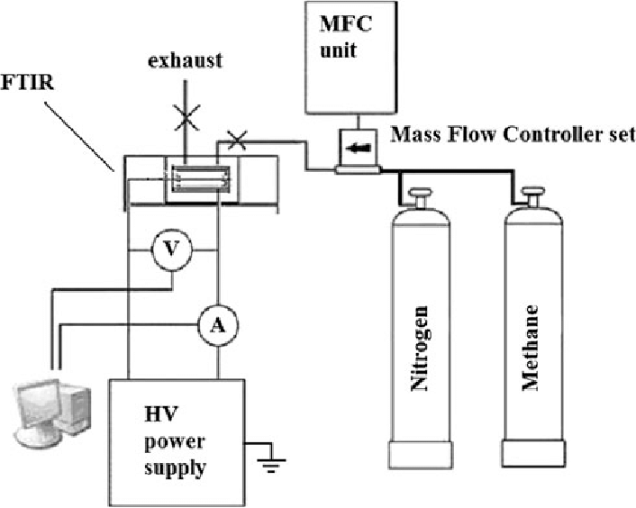 Schematic diagram of the experimental apparatus used for