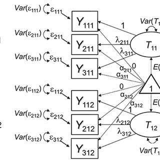 Extended CFA measurement model for multiple-indicator MTMM