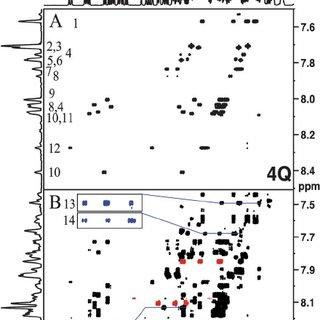 MaxQ NMR spectra of the U.S. EPA 16 priority pollutant