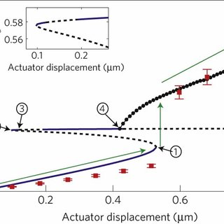 Schematics and conceptual diagrams. a,b, Schematics of the