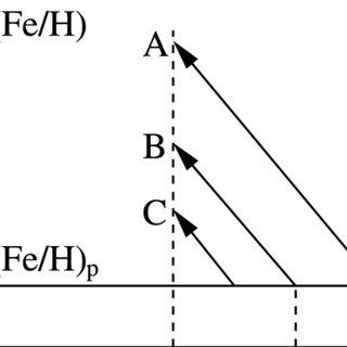 (PDF) Q&W HEIR. STR & CHEM EV 2004
