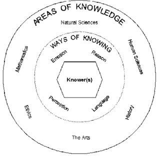 (PDF) Conflicting Agendas: Critical Thinking versus