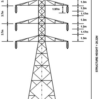 Geometry and characteristics of the 150 and 400 kV double