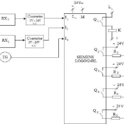 How To Draw Plc Wiring Diagram For Chinese Atv Input And Output Great Installation Of The Inputs Download Scientific Rh Researchgate Net Allen Bradley Analog Modules