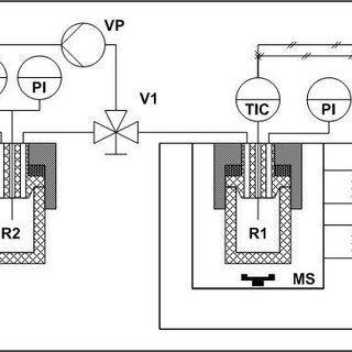 P&ID of the laboratory apparatus. V1: 3-Way valve; V2