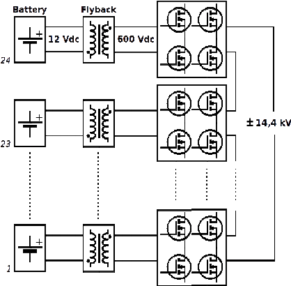 Block diagram of the 24-level cascaded H-bridge inverter.