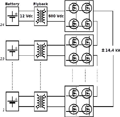 Block diagram of the 24-level cascaded H-bridge inverter.