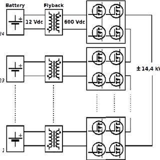 Output voltage profiles and corresponding DBD currents