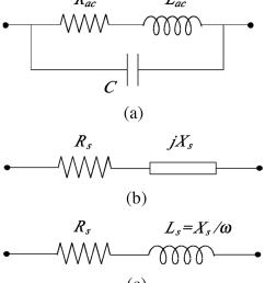 inductor models a rlc equivalent circuit b series equivalent circuit [ 850 x 973 Pixel ]