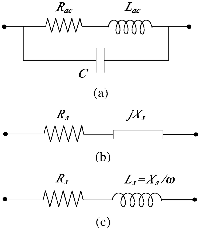 hight resolution of inductor models a rlc equivalent circuit b series equivalent circuit