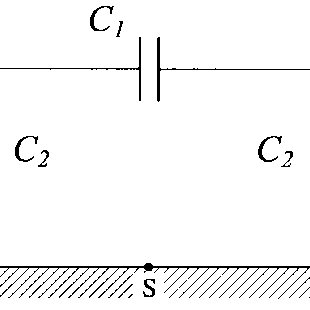 (PDF) Stray capacitance of single-layer solenoid air-core