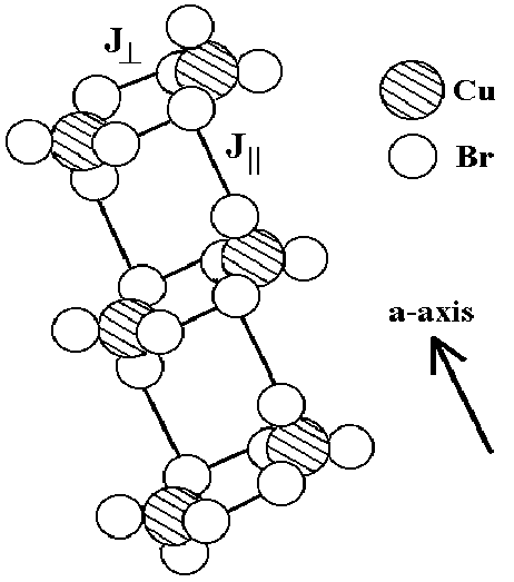 Schematic of the crystal structure of BPCB. The legs