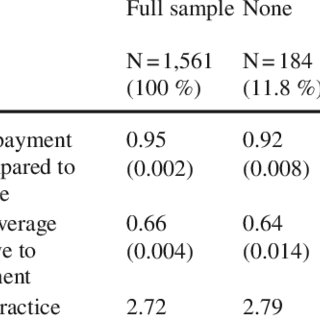 (PDF) Payment generosity and physician acceptance of
