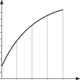 (PDF) Analysis of Real-World Math Problems: Theoretical