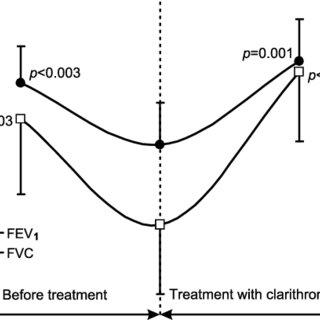(PDF) Anti-inflammatory and immunomodulating effects of
