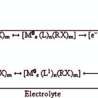 (PDF) Nanocrystalline Pd Alloy Films Coated by Electroless