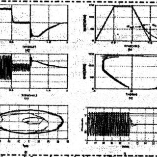 (PDF) Braking methods of induction motor using direct