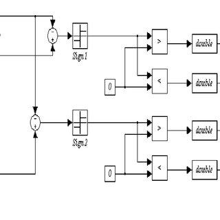 Simulink model of one leg/2legs VSI-PWM rectifier/inverter