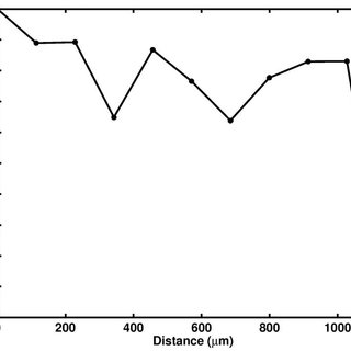 1 Phase diagram of the aluminium-bismuth system [88