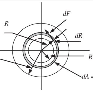 Sketch of the profilometry system. The laser is mounted in