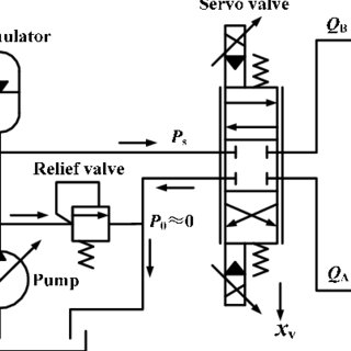 (PDF) Experimental investigation of feedforward inverse