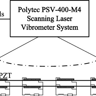 (PDF) Low-frequency locally resonant band gaps induced by