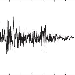(PDF) Experimental Study of the Seismic Behavior of an