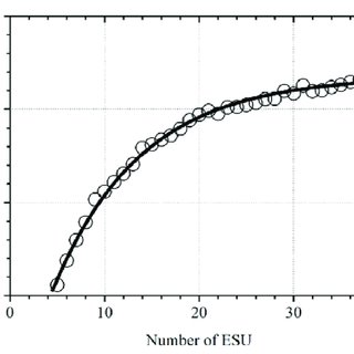 (PDF) Spatiotemporally Representative and Cost-Efficient