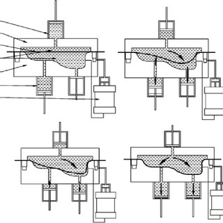 Experimental setup of double-sided tube hydroforming