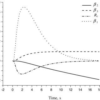 (PDF) Thermal Diffusivity Measurements on Insulation
